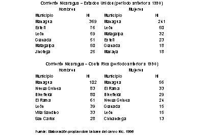 Revista Encuentro no  71